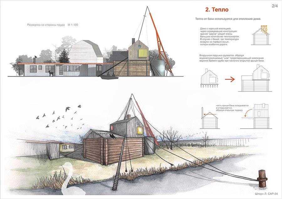 проект домика для рыбака
